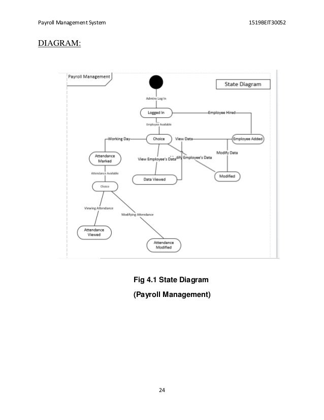 example of payroll system of a company