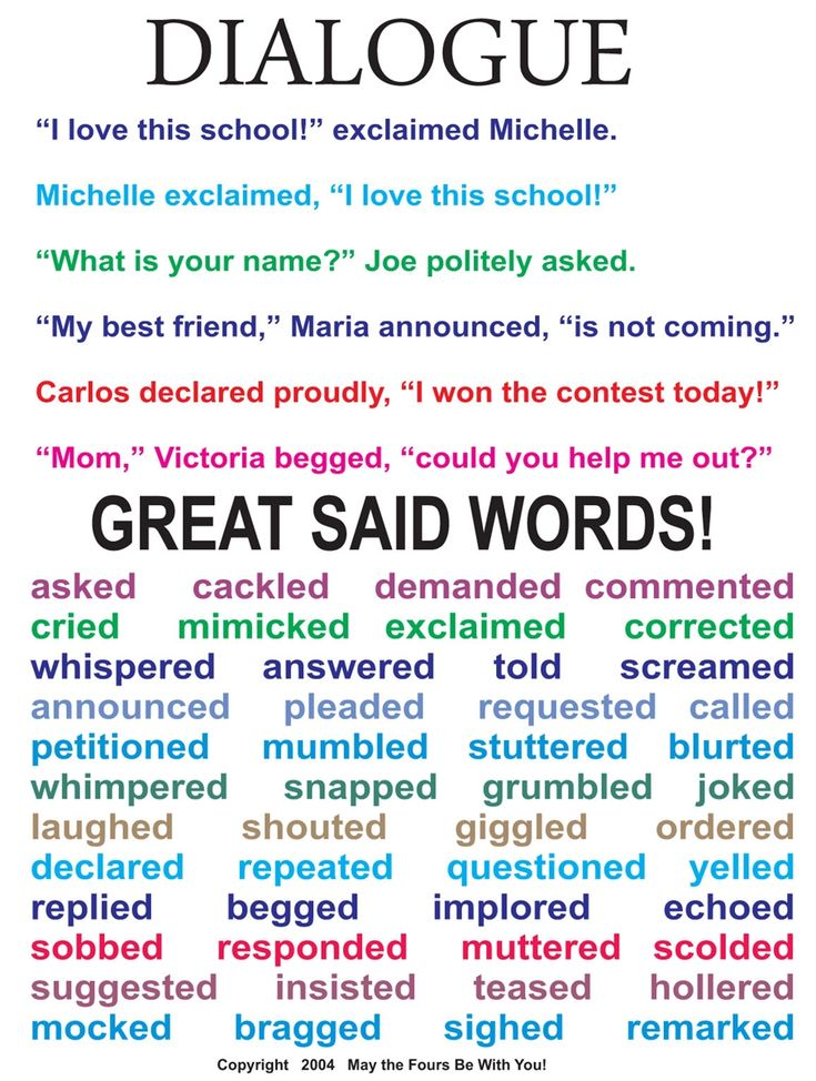 grade 7 english example of letters