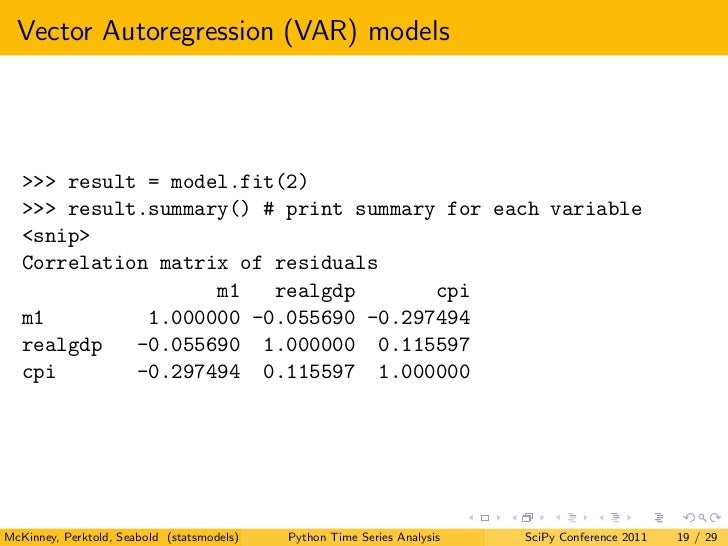 fit autoregressive time series model example in r