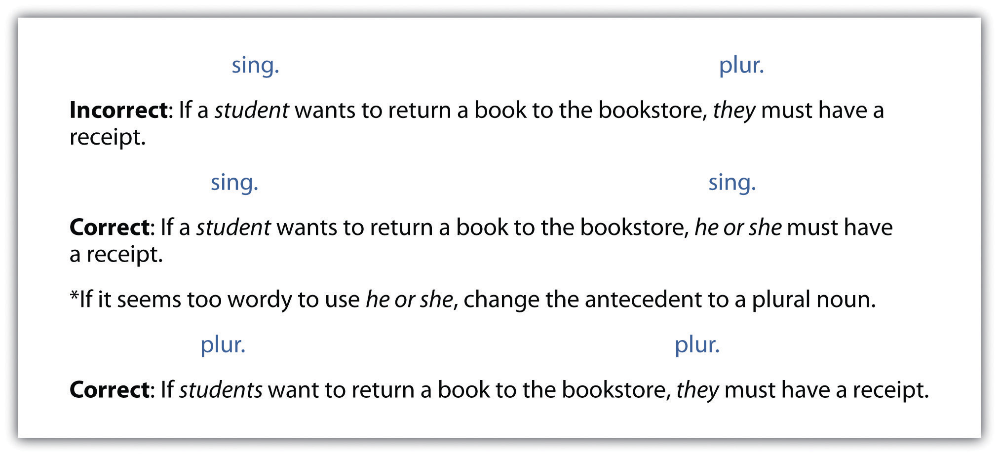 run on sentence definition and example