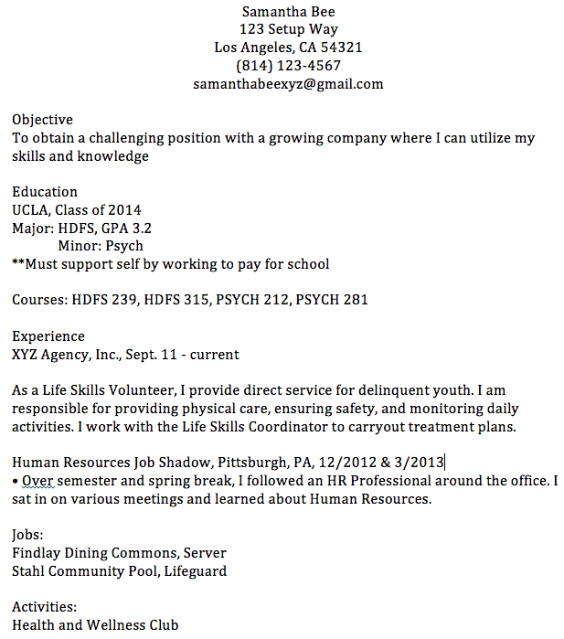 example of a poor resumes