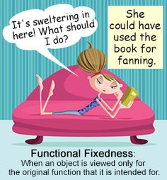 functional fixedness psychology definition example