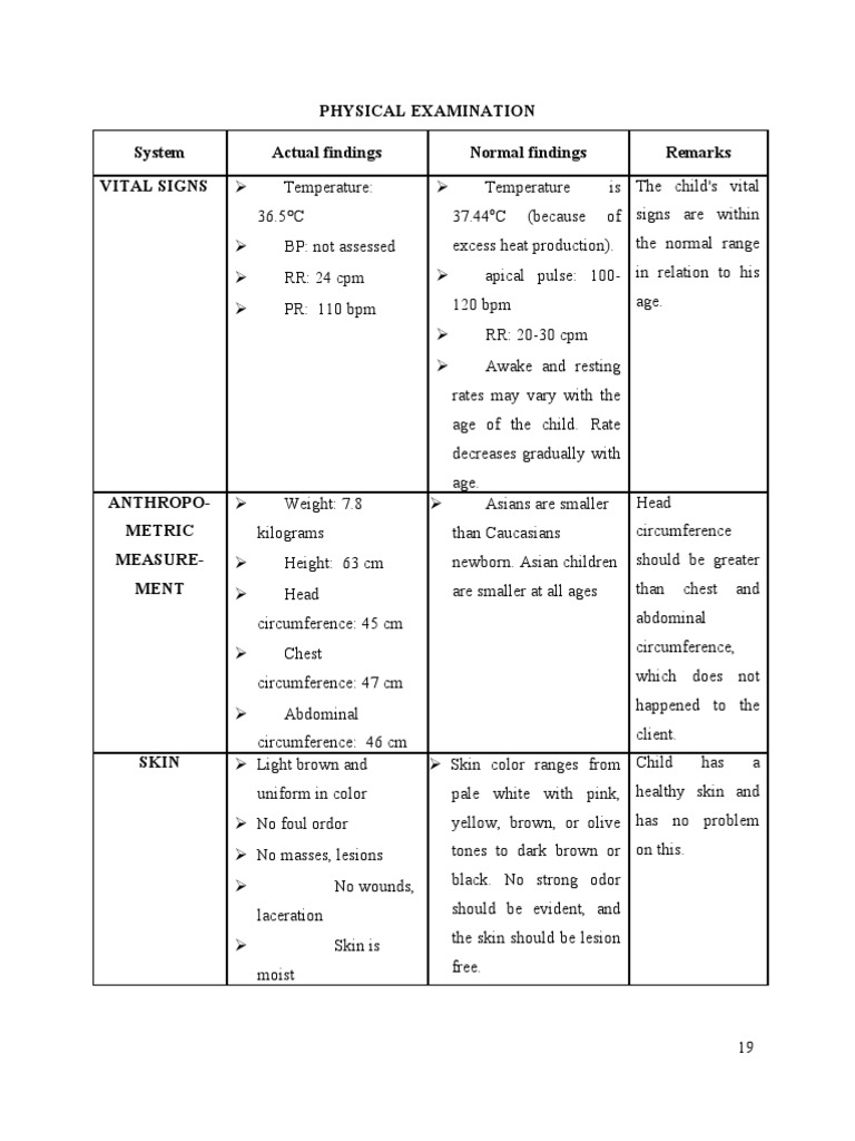 infant assessment normal findings example