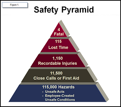 the pyramids are an example of human construction