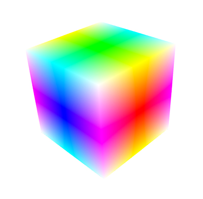 usage of prism in wpf example