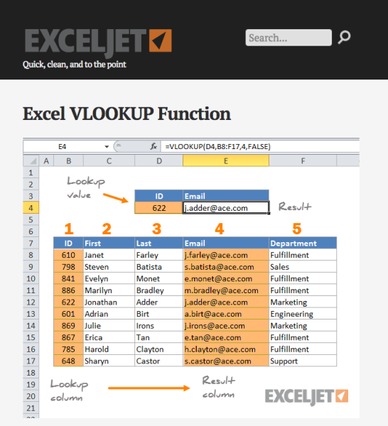 advanced excel formulas pdf with example 2013