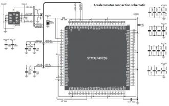 mikroc pro for arm uart read example