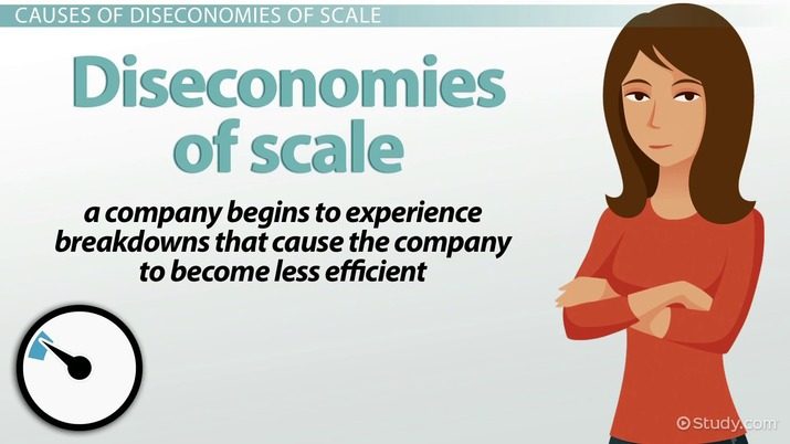 economies of scale definition and example