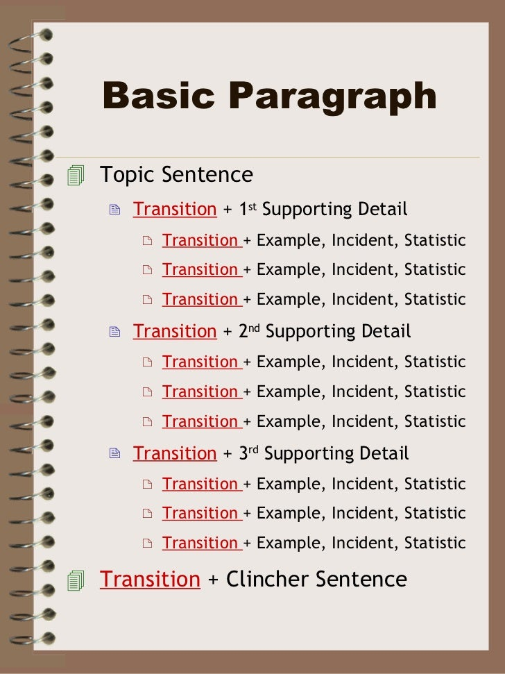 example of a transition sentence from paragraph to paragraph