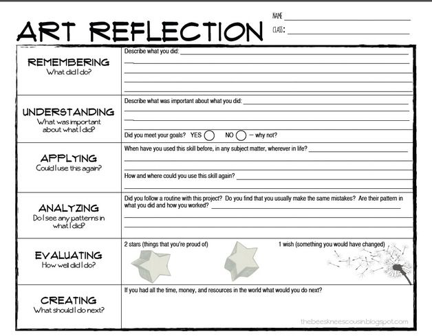 example of self reflection in project