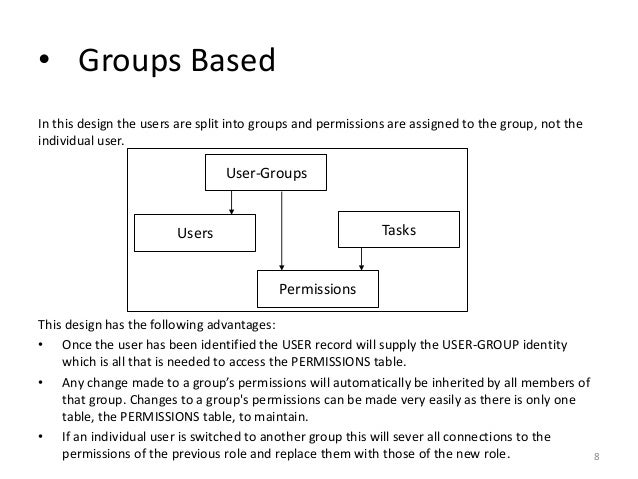 role based access control in java application example