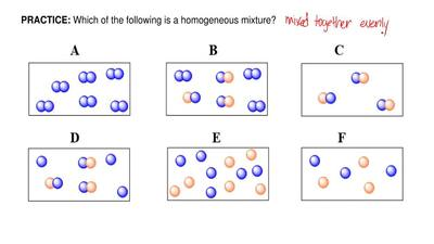 a solution is an example of a homogeneous mixture