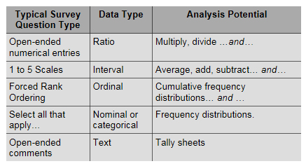 what is an example of data