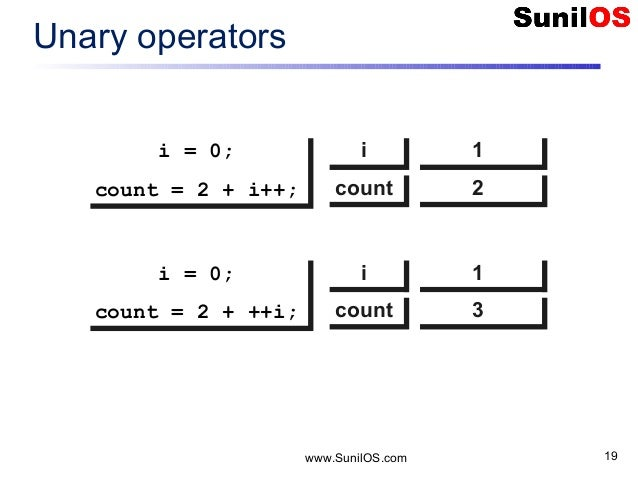bitwise inclusive or and assignment operator example
