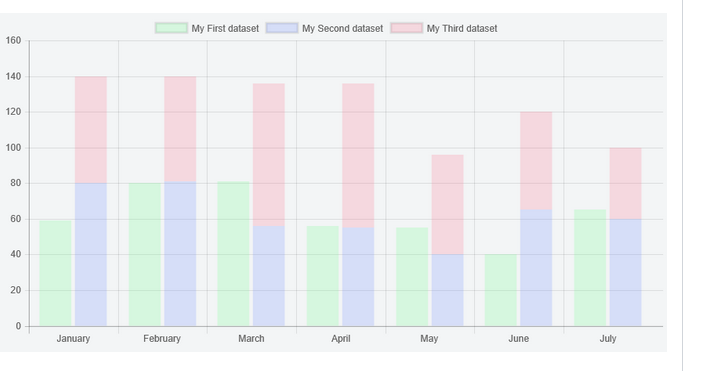 chart js stacked bar example