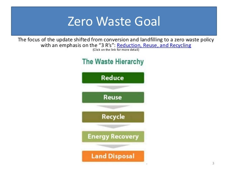 construction waste management plan example