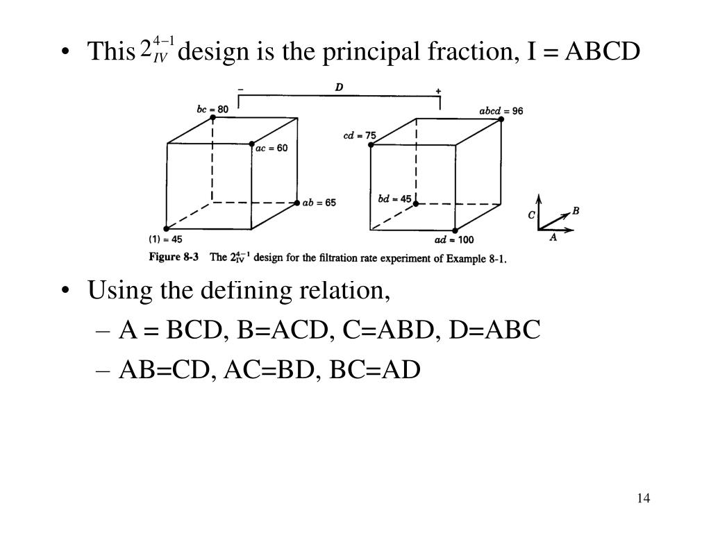 example of use of fractional factorial design