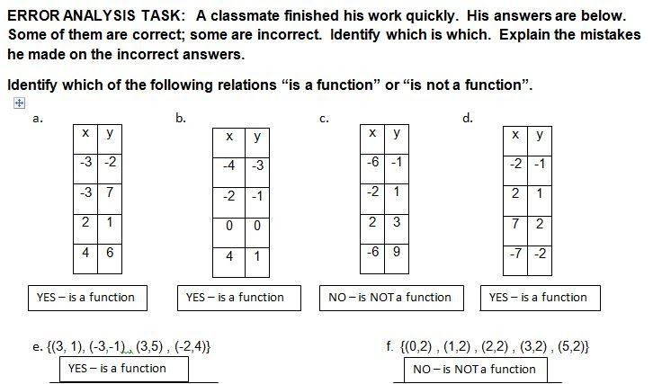 what is function in math with example