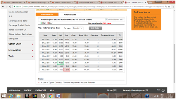 deep in the money call option example
