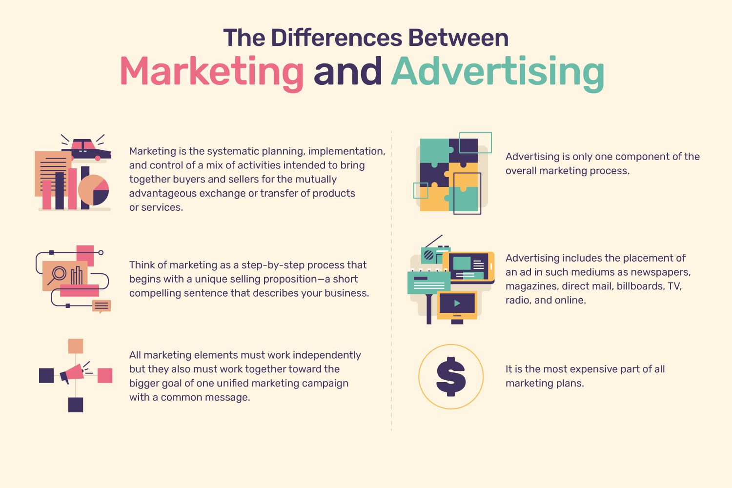 difference between sales and marketing with example pdf