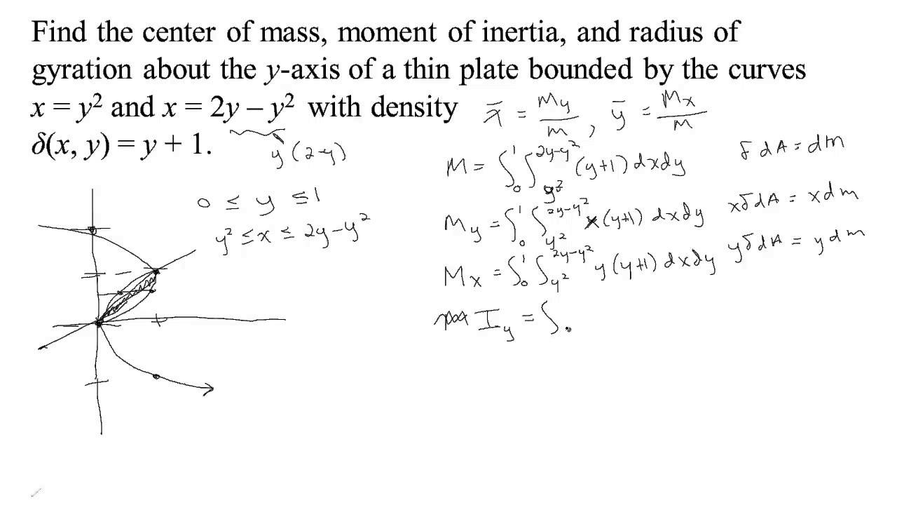 example of a 0 spectral radius