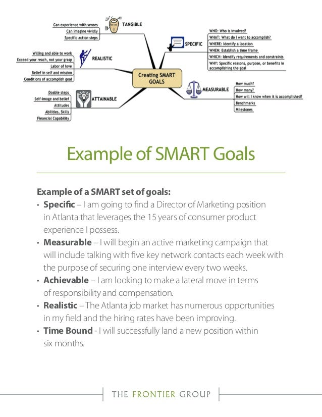 example of smart goals for cardiovascular