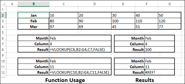 advanced excel formulas pdf with example 2010