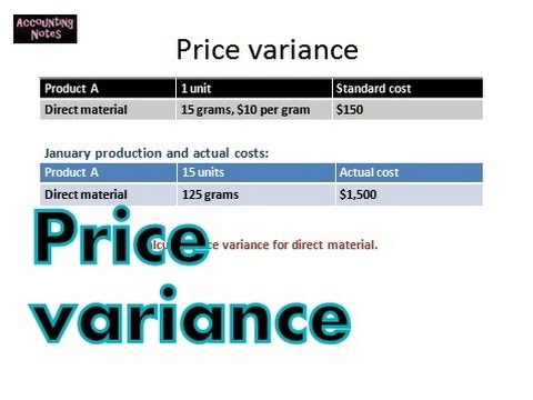 how to calculate cost of sales example
