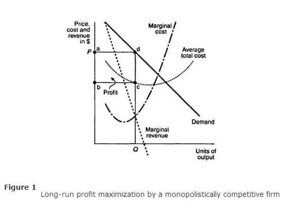 an example of a monopolistically competitive industry would be