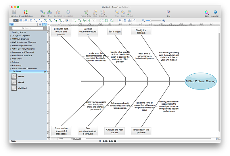 fishbone diagram example for service industry pdf