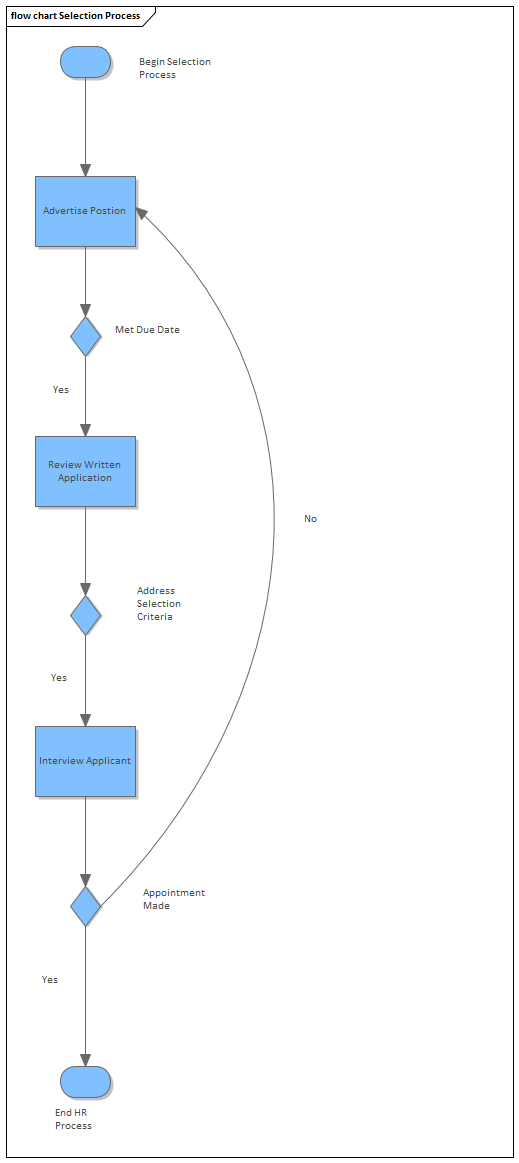 flow interview example html align