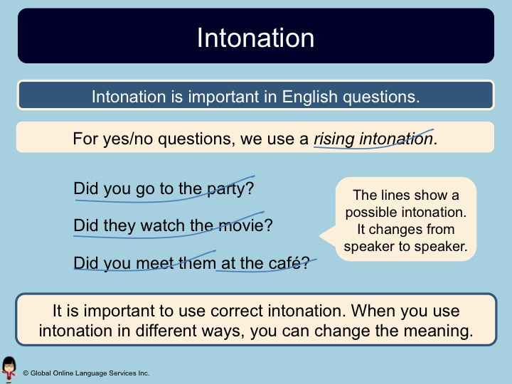 give 5 example of rising intonation