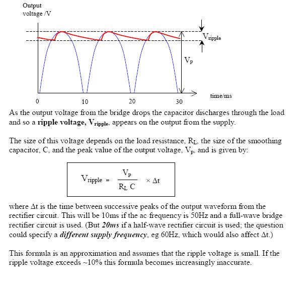 look at example 28-4 and use the small-angle approximation