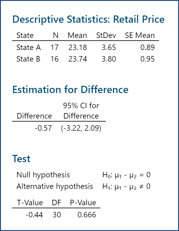 paired t test example in r