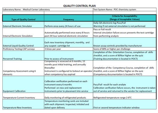 quality plan example for transit system