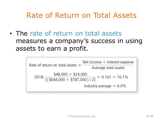 rate of return on total assets example