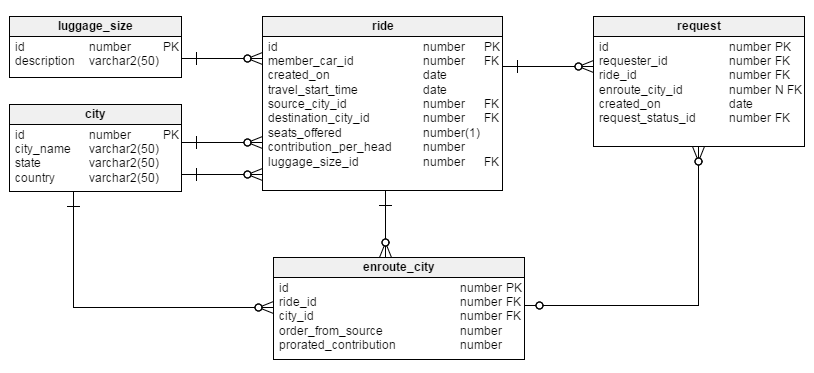 user classes and characteristics in srs example