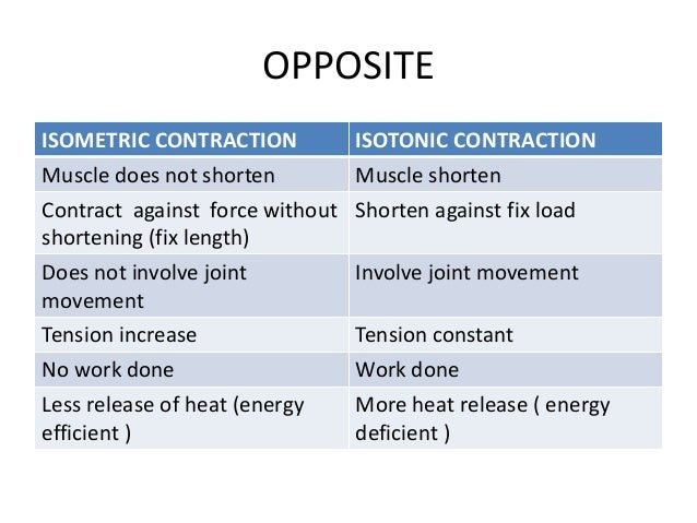 what is an example of isotonic
